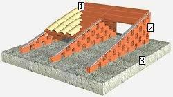 Faq respuestas a las preguntas m s frecuentes sobre for Aislamiento tejados tipos